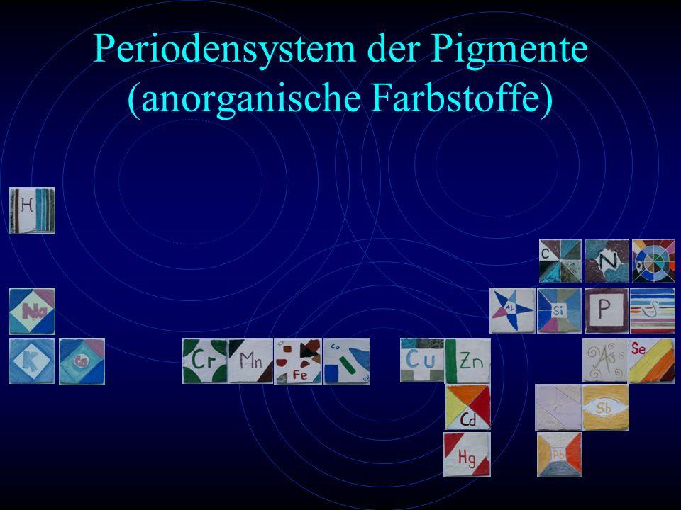 Periodensystem der Pigmente (anorganische Farbstoffe)