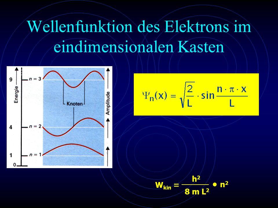 Wellenfunktion des Elektrons im eindimensionalen Kasten W kin = h2h2 8 m L 2 n2n2