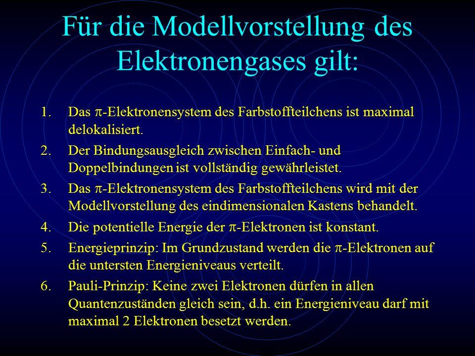 Für die Modellvorstellung des Elektronengases gilt: 1.Das  -Elektronensystem des Farbstoffteilchens ist maximal delokalisiert.