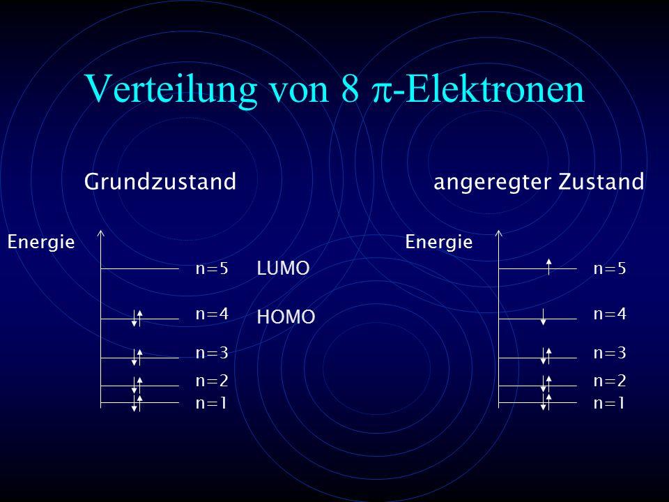 Verteilung von 8  -Elektronen Energie n=5 n=4 n=3 n=2 n=1 angeregter Zustand Energie n=5 n=4 n=3 n=2 n=1 Grundzustand HOMO LUMO