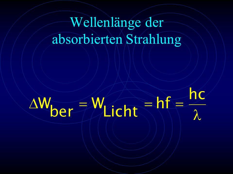 Wellenlänge der absorbierten Strahlung