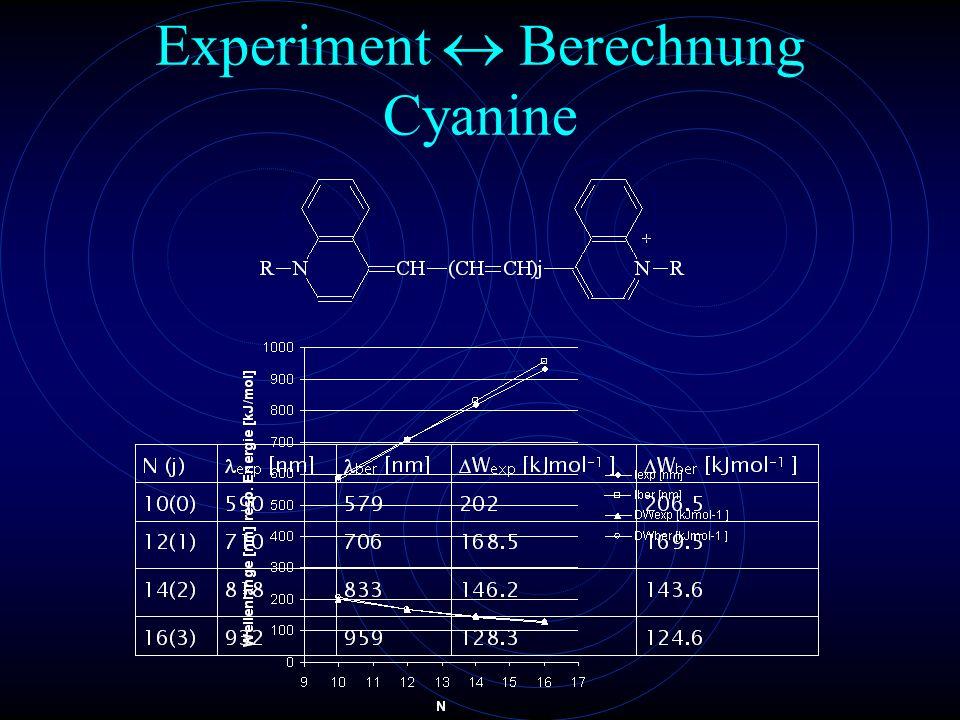 Experiment  Berechnung Cyanine