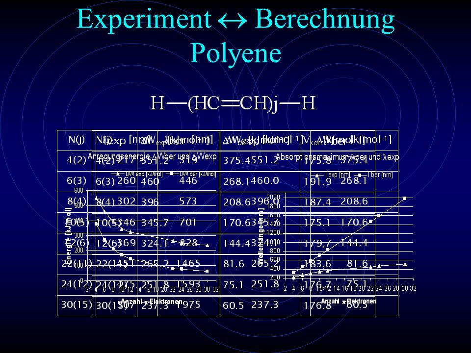 Experiment  Berechnung Polyene