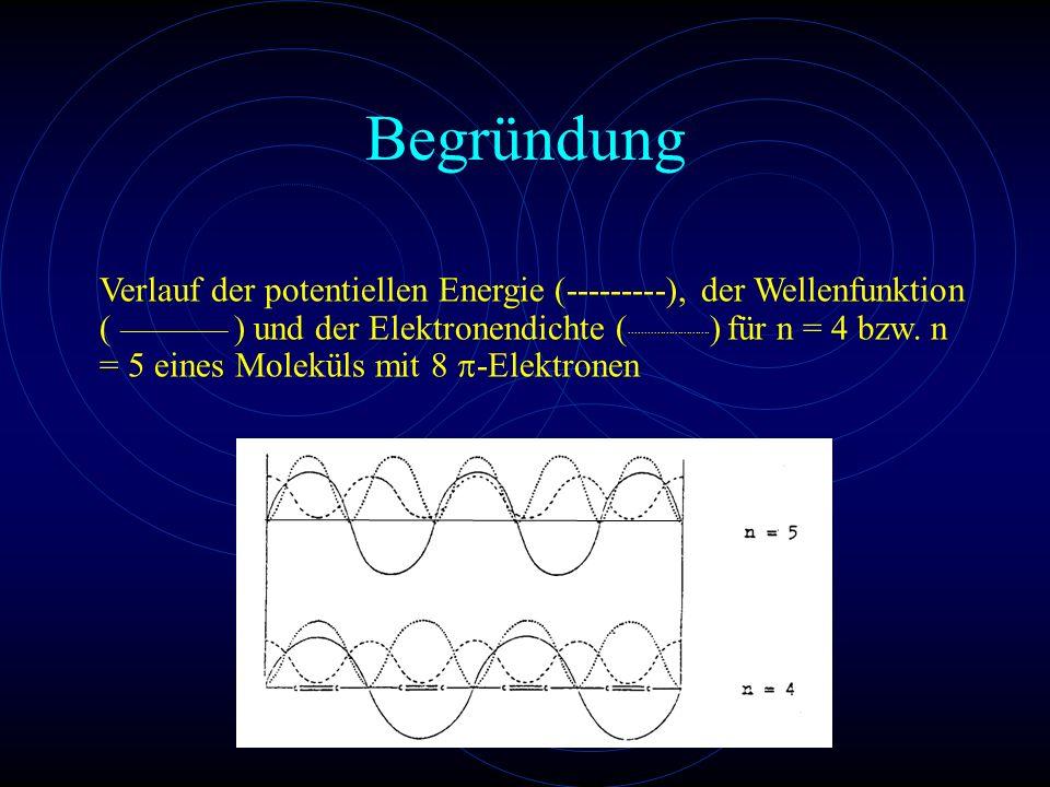 Begründung Verlauf der potentiellen Energie (---------), der Wellenfunktion ( _________ ) und der Elektronendichte (...........................