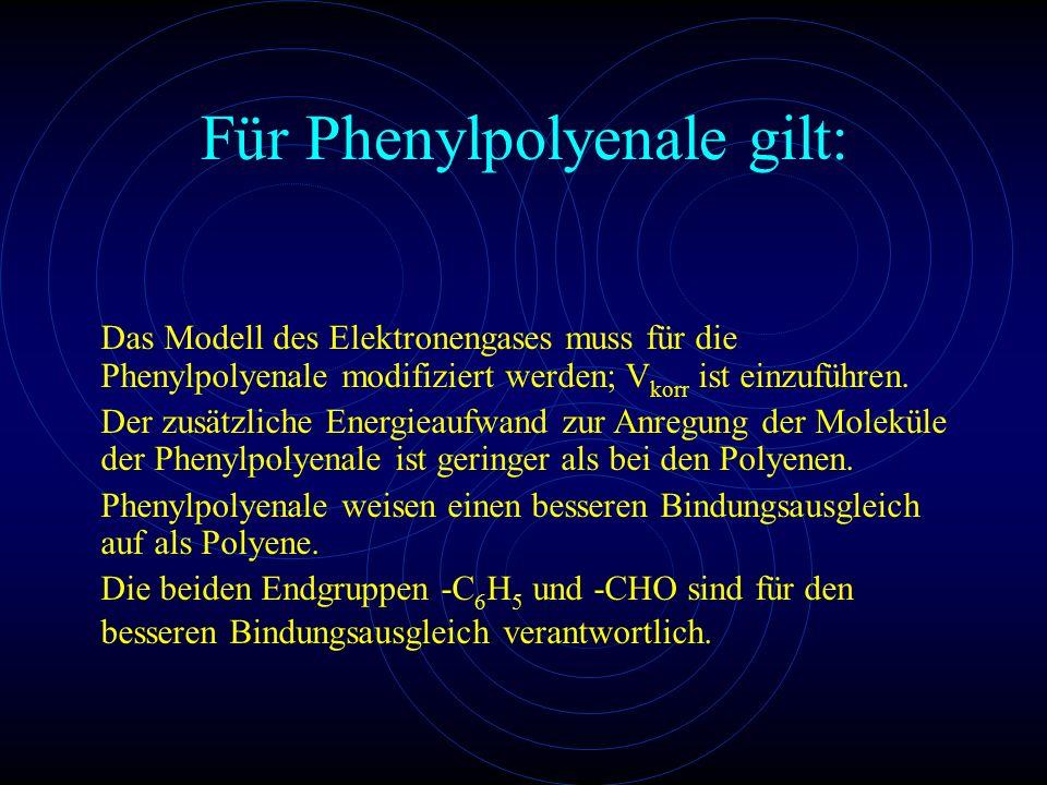 Für Phenylpolyenale gilt: Das Modell des Elektronengases muss für die Phenylpolyenale modifiziert werden; V korr ist einzuführen.