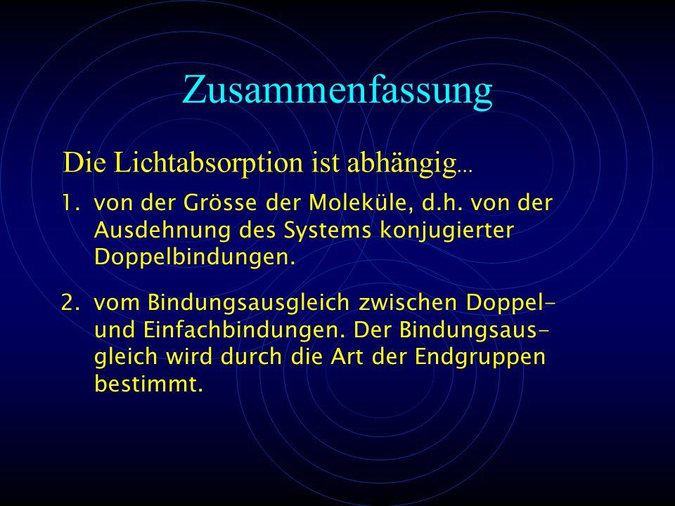 Zusammenfassung Die Lichtabsorption ist abhängig...