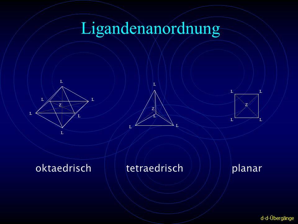 Ligandenanordnung L L L L L L Z oktaedrisch L L L L Z tetraedrisch L LL L Z planar d-d-Übergänge