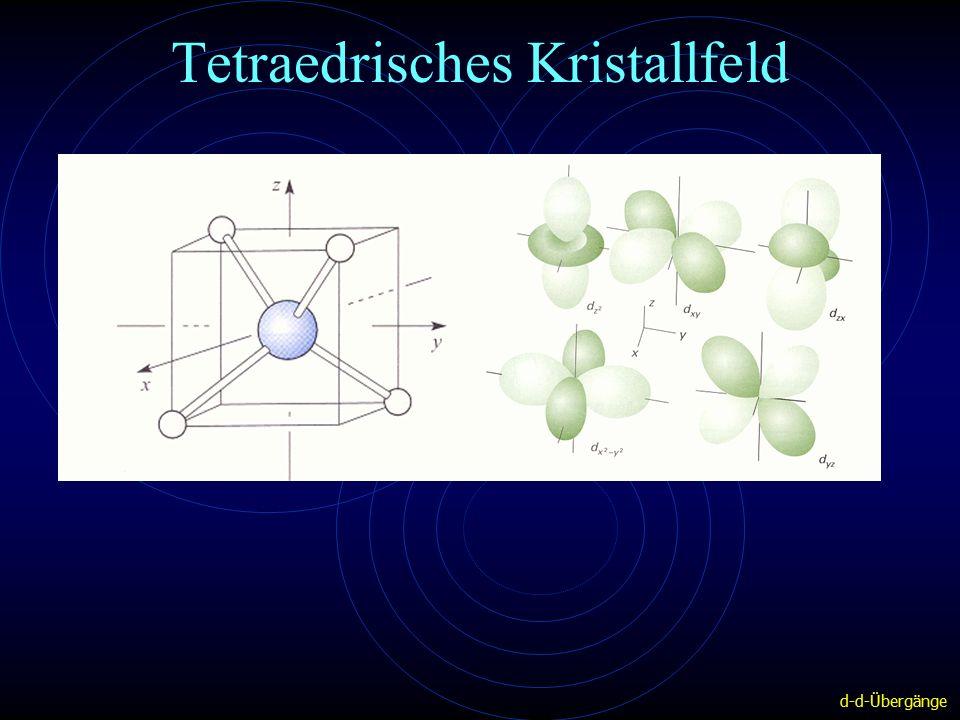 Tetraedrisches Kristallfeld d-d-Übergänge