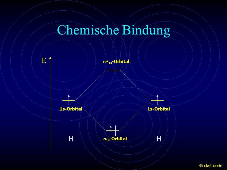 Chemische Bindung HH 1s-Orbital  1s -Orbital  1s -Orbital E Bändertheorie