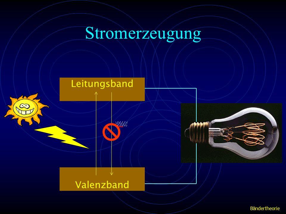 Stromerzeugung Leitungsband Valenzband Bändertheorie