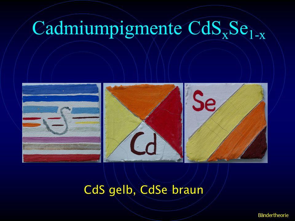 Cadmiumpigmente CdS x Se 1-x CdS gelb, CdSe braun Bändertheorie