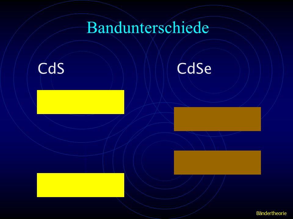 Bandunterschiede CdSeCdS Bändertheorie