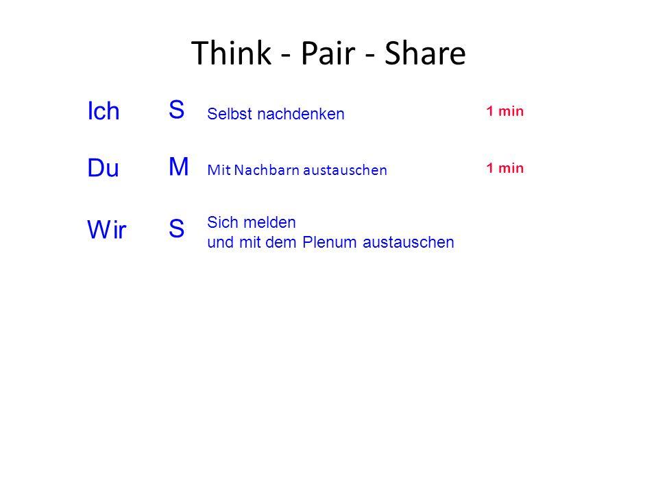 S M S Selbst nachdenken Sich melden und mit dem Plenum austauschen 1 min Mit Nachbarn austauschen 1 min Think - Pair - Share Ich Du Wir