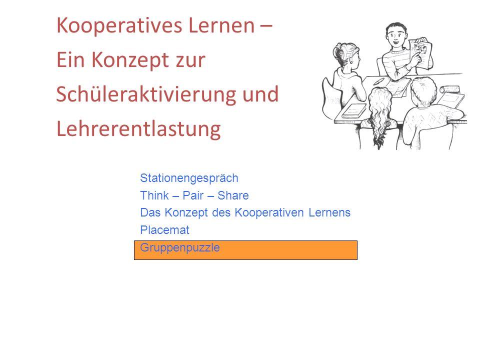 Stationengespräch Think – Pair – Share Das Konzept des Kooperativen Lernens Placemat Gruppenpuzzle Kooperatives Lernen – Ein Konzept zur Schüleraktivierung und Lehrerentlastung