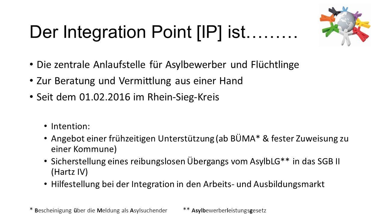 Der Integration Point [IP] ist……… Die zentrale Anlaufstelle für Asylbewerber und Flüchtlinge Zur Beratung und Vermittlung aus einer Hand Seit dem 01.0