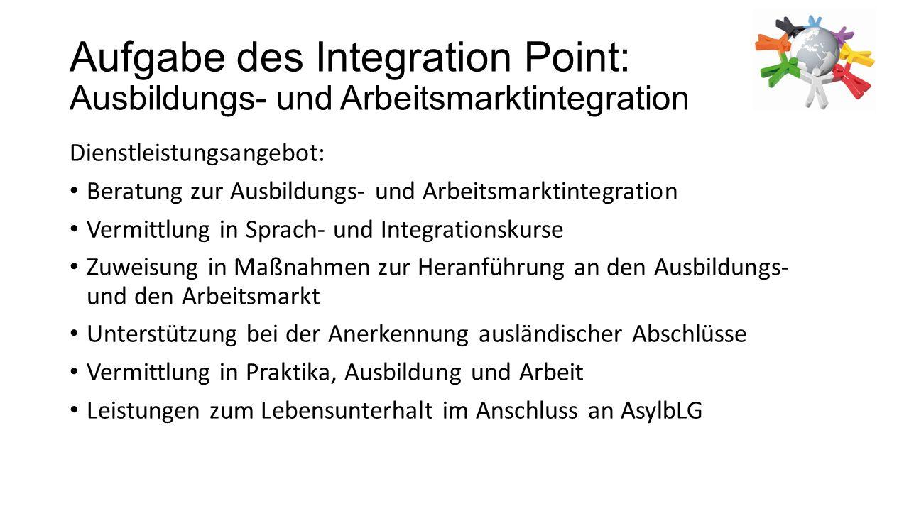 Aufgabe des Integration Point: Ausbildungs- und Arbeitsmarktintegration Dienstleistungsangebot: Beratung zur Ausbildungs- und Arbeitsmarktintegration