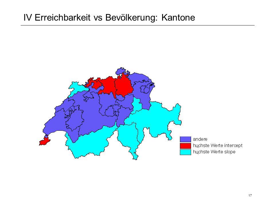 17 IV Erreichbarkeit vs Bevölkerung: Kantone