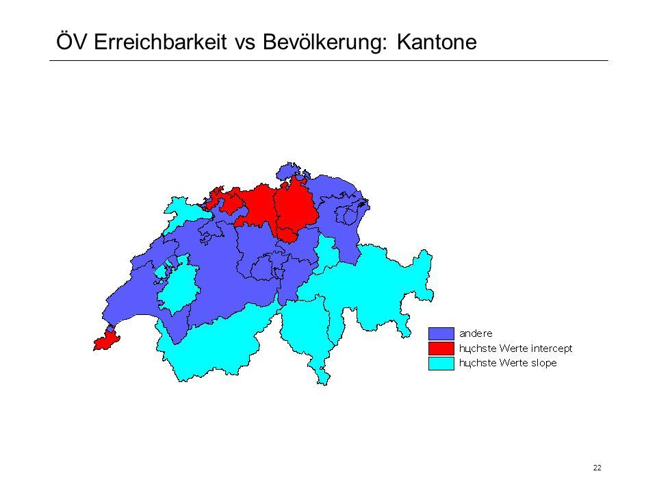 22 ÖV Erreichbarkeit vs Bevölkerung: Kantone