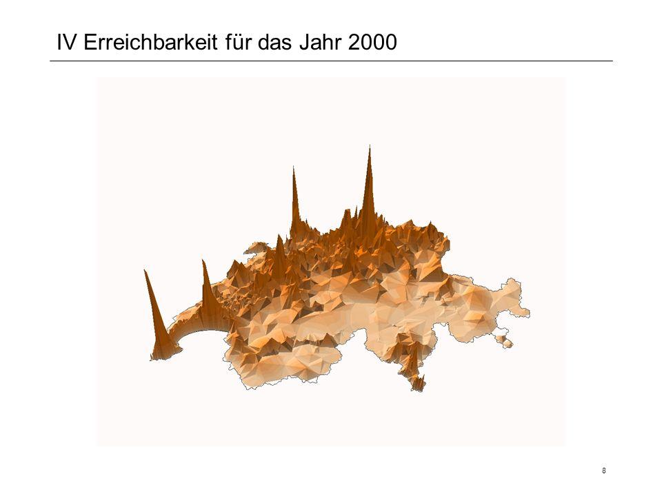 8 IV Erreichbarkeit für das Jahr 2000