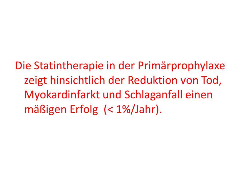Versorgungssituation - Lipidtherapie 1.Statine 1404 599 2.Inegy 79 171,2 3.Ezetrol 29 15,6 4.Fenofibrat 41 16,4 5.Bezafibrat 20 8,8 6.Quantalan/ 5,1 10,9 Niaspan/Omacor Wirkstoffe DDD (Mio.) Umsatz (Mio.