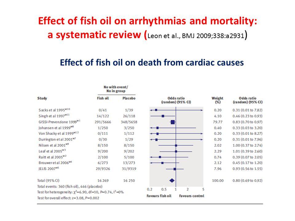 Ergebnisse: Vergleich der Lipidparameter Niacin: 126 mg/dl (1,44 mmol/l) Ezetimib: 122 mg/dl (1,39 mmol/l) Ausgangswerte: Niacin: 145,6 mg/dl (3,77 mmol/l) Ezetimib: 146,6 mg/dl (3,79 mmol/l) -7% - 13% -7% - 29% nach Taylor, N Engl J Med 2009;361
