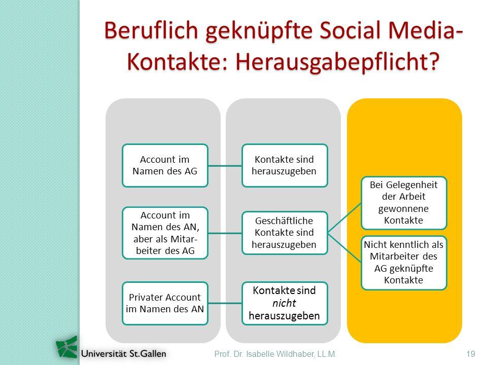 Prof. Dr. Isabelle Wildhaber, LL.M.19 Beruflich geknüpfte Social Media- Kontakte: Herausgabepflicht? Account im Namen des AG Kontakte sind herauszugeb