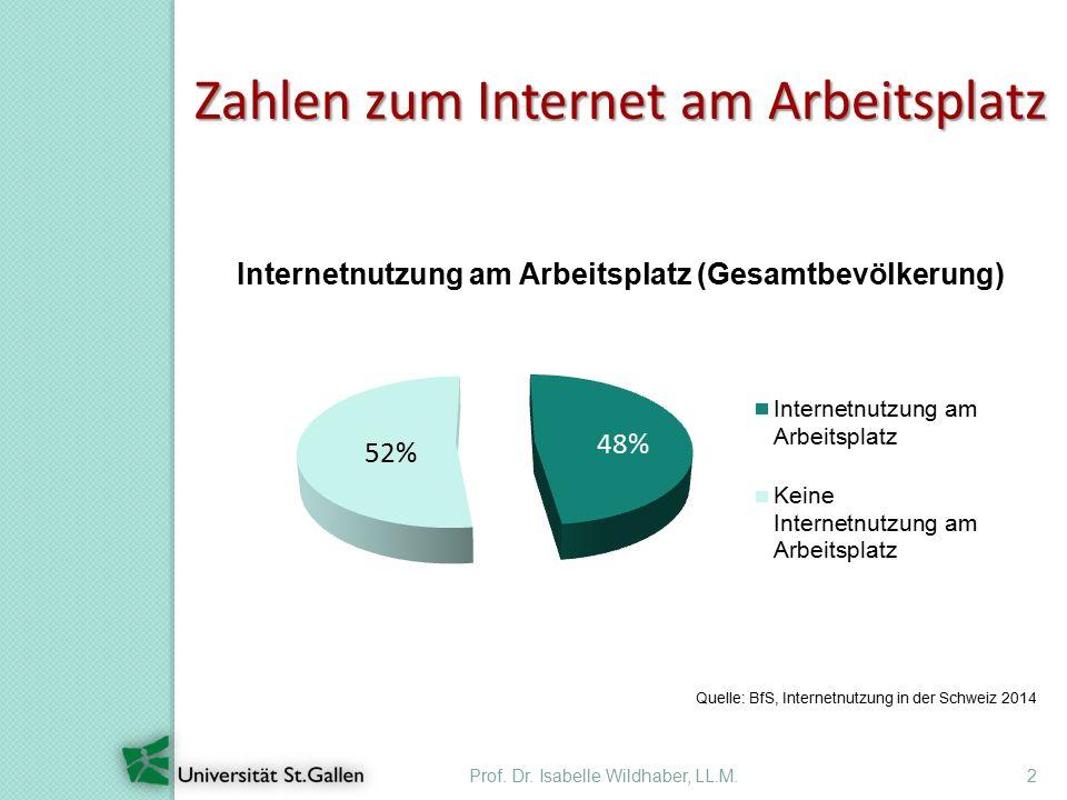 Zahlen zum Internet am Arbeitsplatz Prof. Dr. Isabelle Wildhaber, LL.M.2 Internetnutzung am Arbeitsplatz (Gesamtbevölkerung) Quelle: BfS, Internetnutz