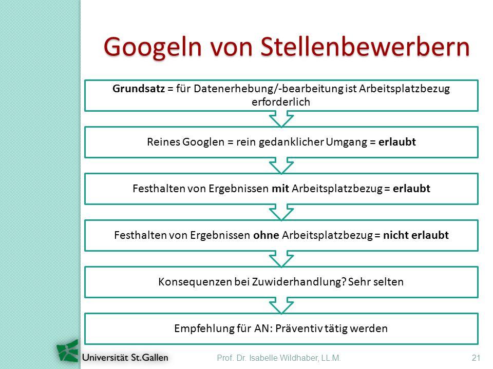 Prof. Dr. Isabelle Wildhaber, LL.M.21 Googeln von Stellenbewerbern Empfehlung für AN: Präventiv tätig werden Konsequenzen bei Zuwiderhandlung? Sehr se