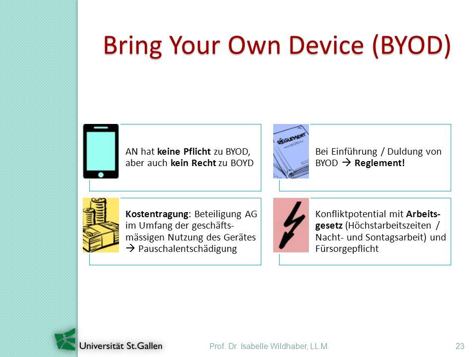Prof. Dr. Isabelle Wildhaber, LL.M.23 Bring Your Own Device (BYOD) AN hat keine Pflicht zu BYOD, aber auch kein Recht zu BOYD Bei Einführung / Duldung