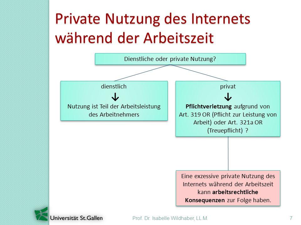 Private Nutzung des Internets während der Arbeitszeit Dienstliche oder private Nutzung? dienstlich ↓ Nutzung ist Teil der Arbeitsleistung des Arbeitne