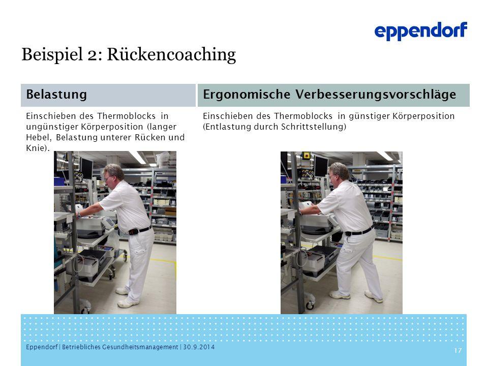 Beispiel 2: Rückencoaching Eppendorf | Betriebliches Gesundheitsmanagement | 30.9.2014 Belastung Einschieben des Thermoblocks in ungünstiger Körperposition (langer Hebel, Belastung unterer Rücken und Knie).