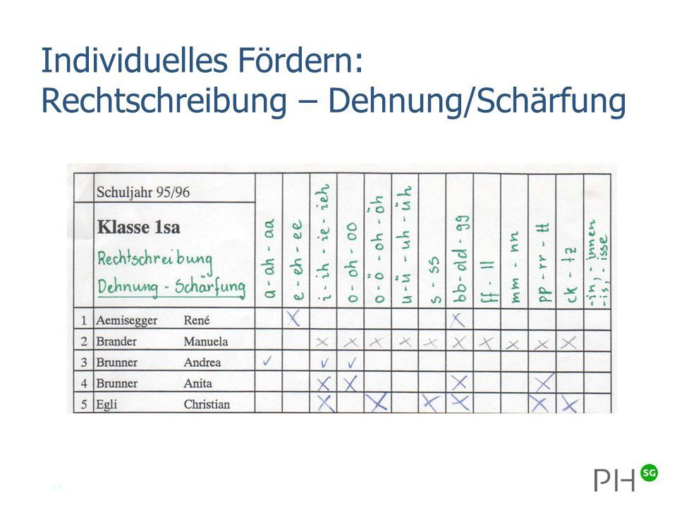 11 Individuelles Fördern: Rechtschreibung – Dehnung/Schärfung