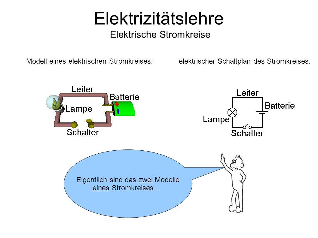 Eigentlich sind das zwei Modelle eines Stromkreises … Modell eines elektrischen Stromkreises: elektrischer Schaltplan des Stromkreises: Elektrizitätslehre Elektrische Stromkreise