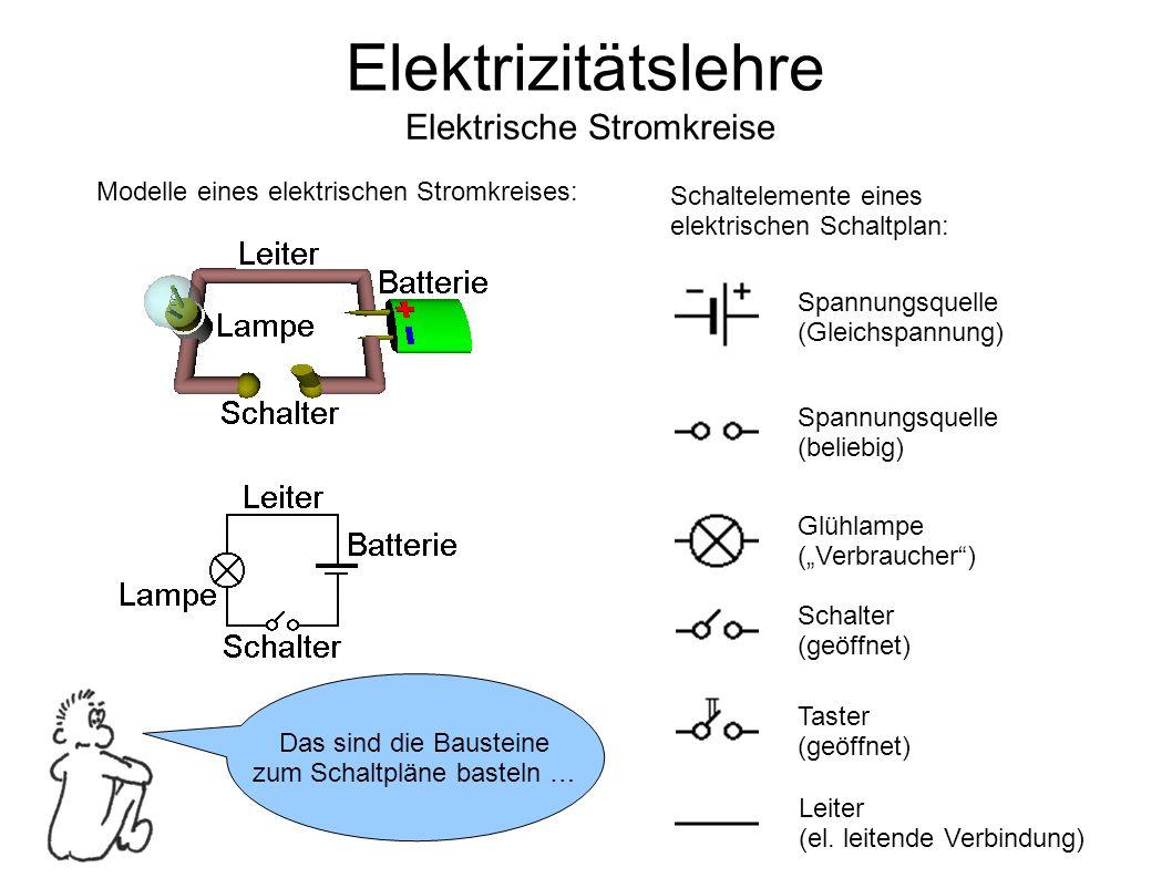 """Modelle eines elektrischen Stromkreises: Schaltelemente eines elektrischen Schaltplan: Elektrizitätslehre Elektrische Stromkreise Spannungsquelle (Gleichspannung) Spannungsquelle (beliebig) Glühlampe (""""Verbraucher ) Schalter (geöffnet) Taster (geöffnet) Leiter (el."""