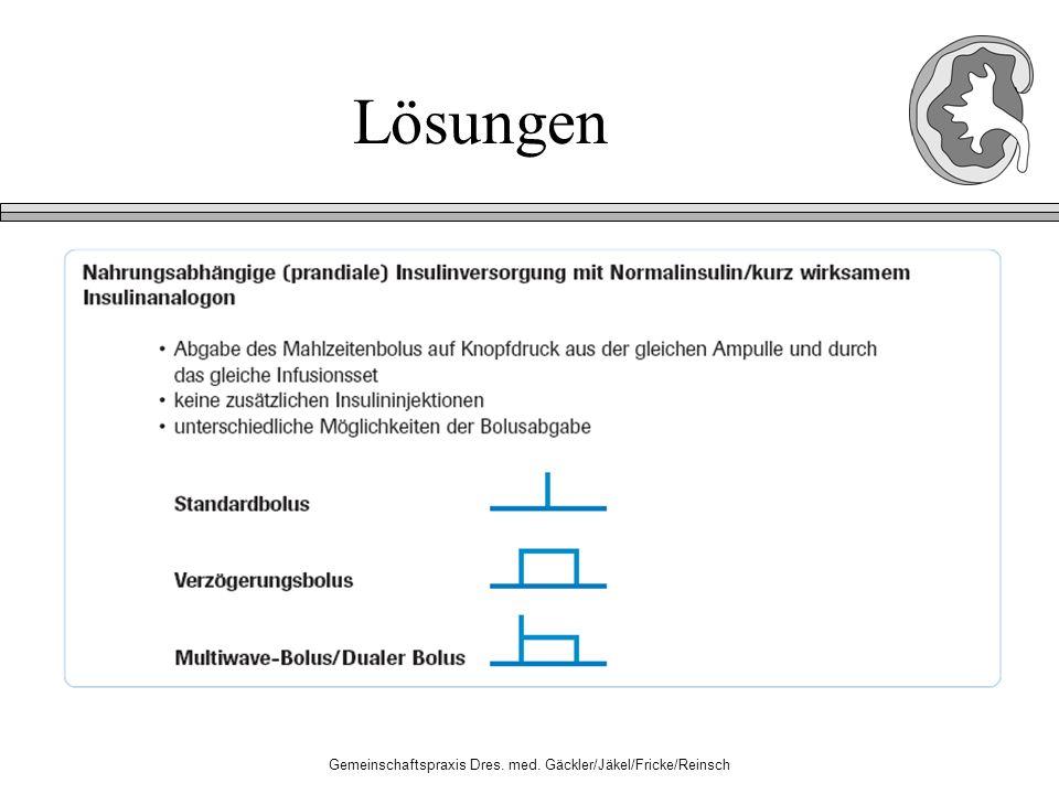 Gemeinschaftspraxis Dres. med. Gäckler/Jäkel/Fricke/Reinsch Lösungen