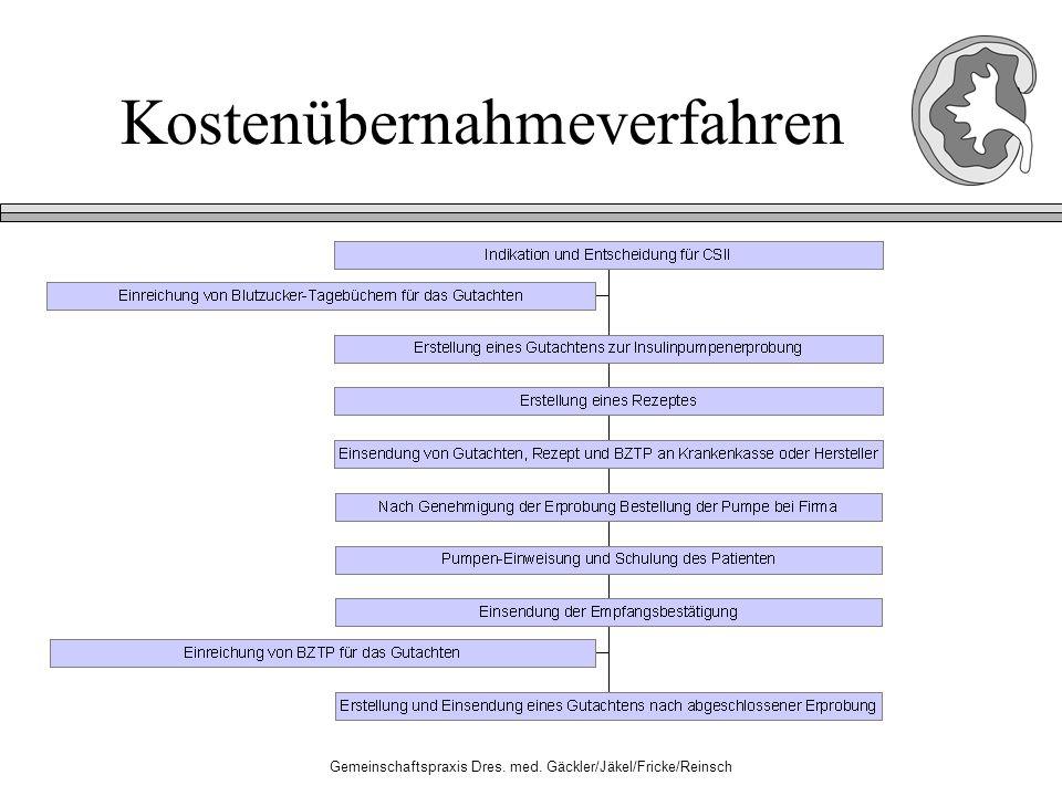 Gemeinschaftspraxis Dres. med. Gäckler/Jäkel/Fricke/Reinsch Kostenübernahmeverfahren