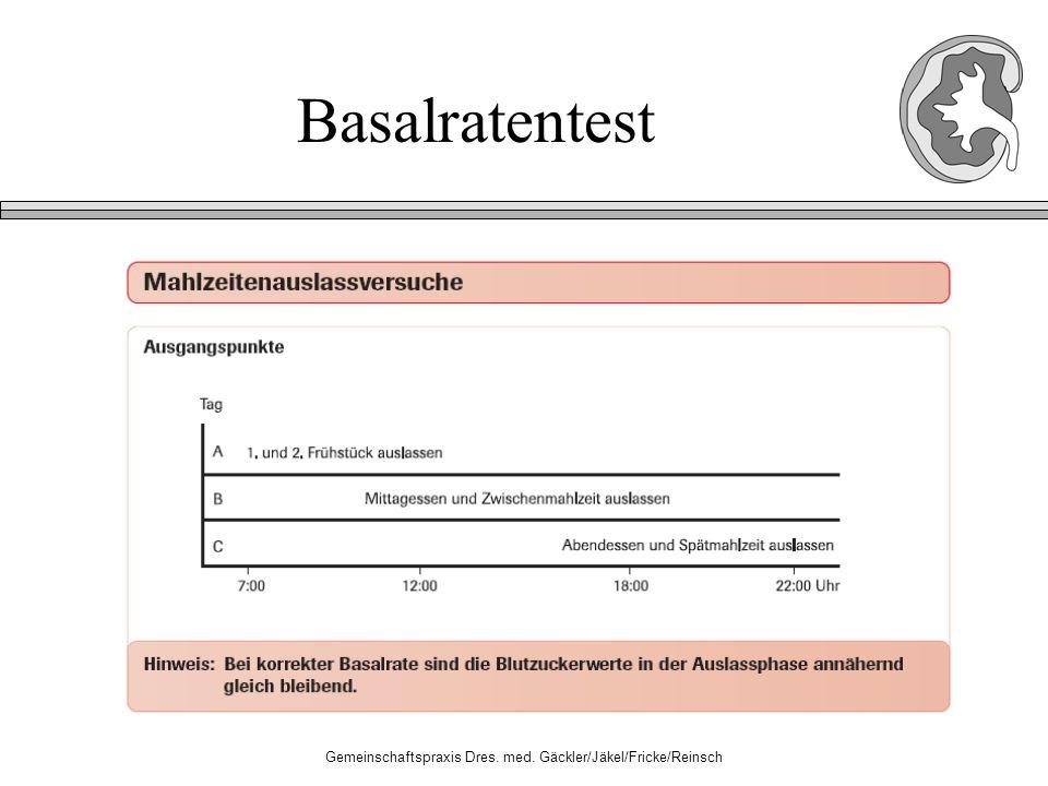Gemeinschaftspraxis Dres. med. Gäckler/Jäkel/Fricke/Reinsch Basalratentest