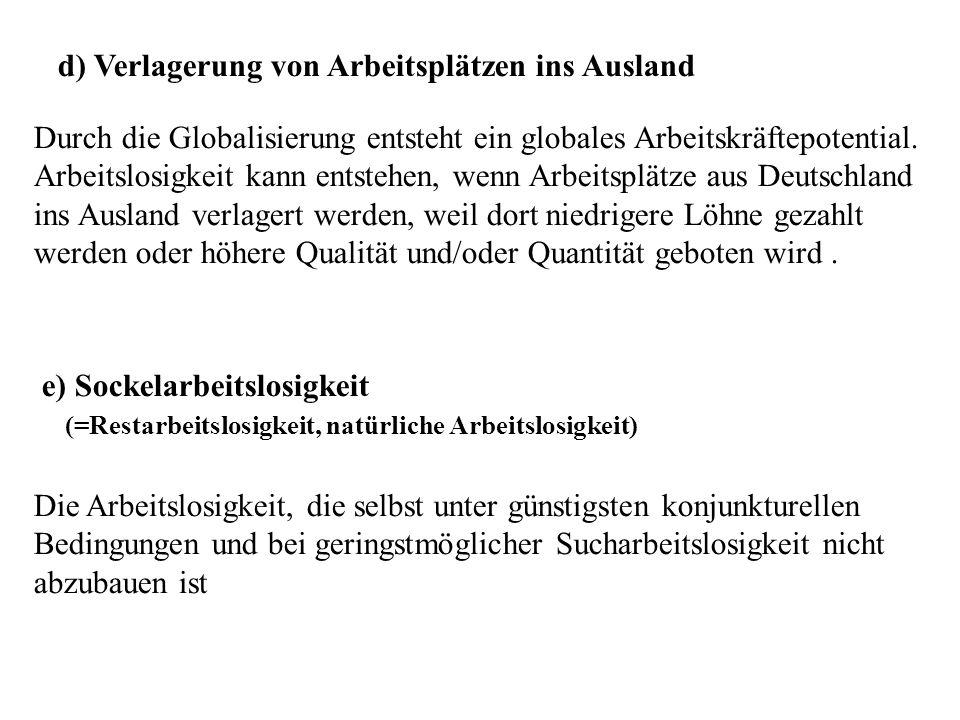 d) Verlagerung von Arbeitsplätzen ins Ausland Durch die Globalisierung entsteht ein globales Arbeitskräftepotential. Arbeitslosigkeit kann entstehen,