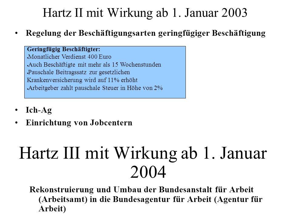 Hartz II mit Wirkung ab 1. Januar 2003 Regelung der Beschäftigungsarten geringfügiger Beschäftigung Ich-Ag Einrichtung von Jobcentern Hartz III mit Wi