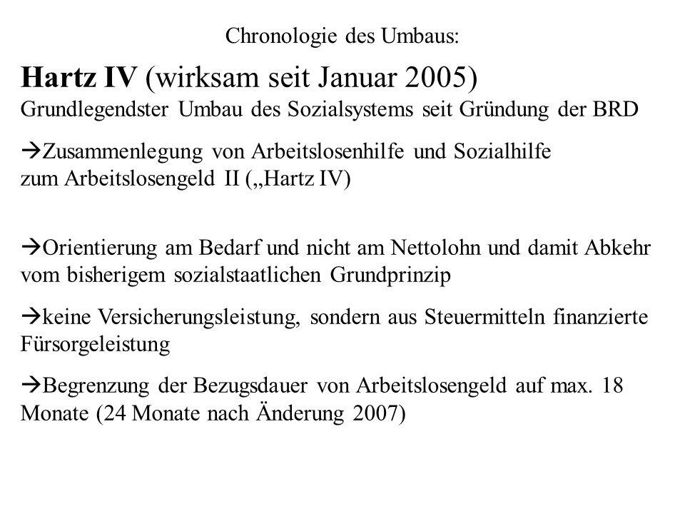 Chronologie des Umbaus: Hartz IV (wirksam seit Januar 2005) Grundlegendster Umbau des Sozialsystems seit Gründung der BRD  Zusammenlegung von Arbeits