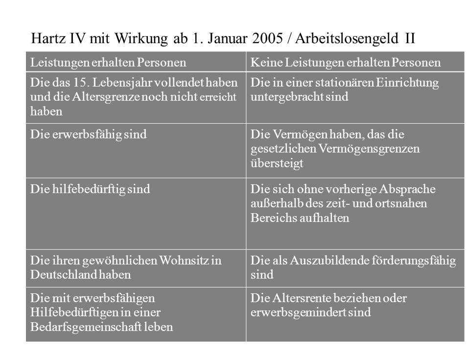 Hartz IV mit Wirkung ab 1. Januar 2005 / Arbeitslosengeld II Leistungen erhalten PersonenKeine Leistungen erhalten Personen Die das 15. Lebensjahr vol