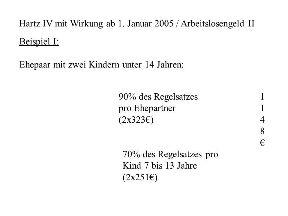 Hartz IV mit Wirkung ab 1. Januar 2005 / Arbeitslosengeld II Beispiel I: Ehepaar mit zwei Kindern unter 14 Jahren: 90% des Regelsatzes pro Ehepartner