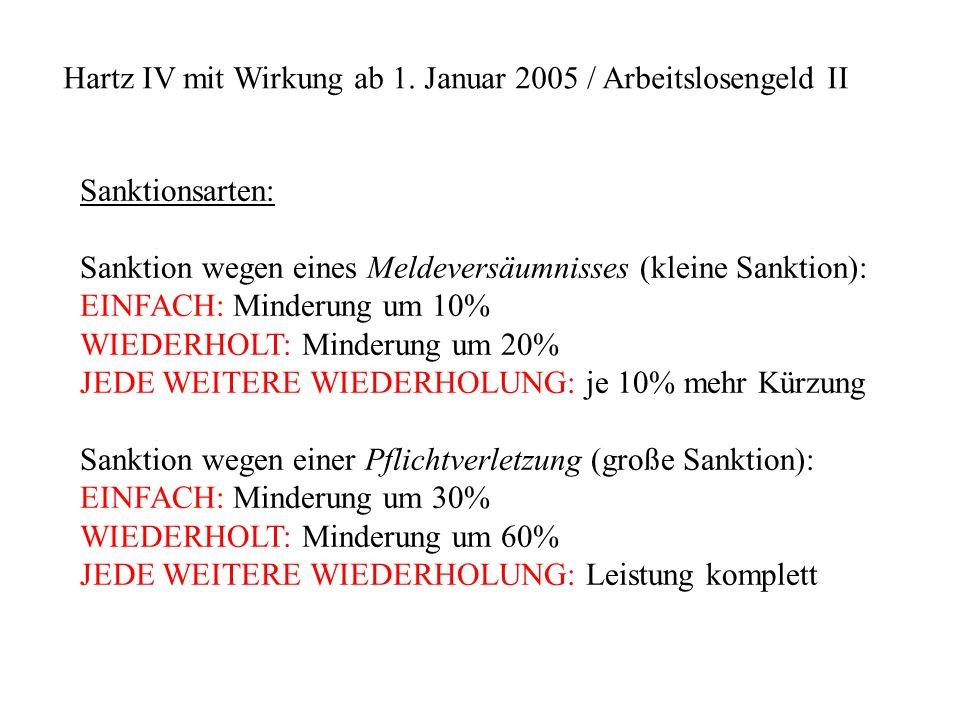 Hartz IV mit Wirkung ab 1. Januar 2005 / Arbeitslosengeld II Sanktionsarten: Sanktion wegen eines Meldeversäumnisses (kleine Sanktion): EINFACH: Minde