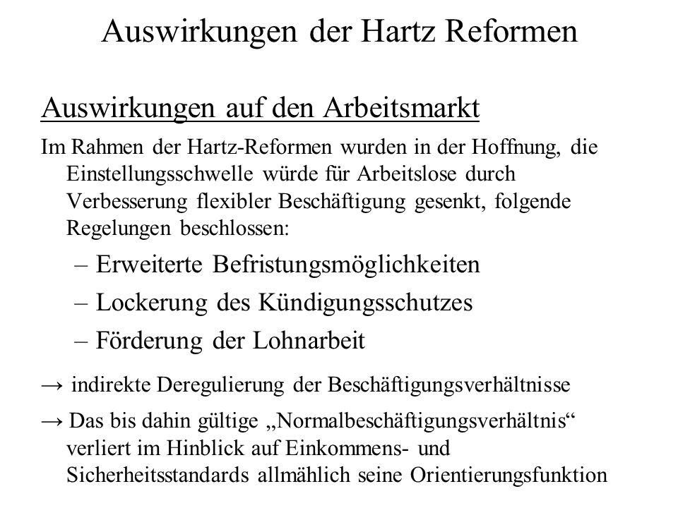 Auswirkungen der Hartz Reformen Auswirkungen auf den Arbeitsmarkt Im Rahmen der Hartz-Reformen wurden in der Hoffnung, die Einstellungsschwelle würde