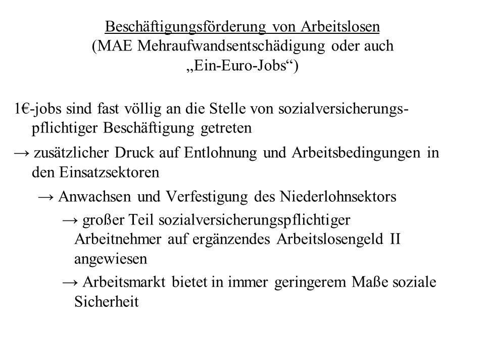 """Beschäftigungsförderung von Arbeitslosen (MAE Mehraufwandsentschädigung oder auch """"Ein-Euro-Jobs"""") 1€-jobs sind fast völlig an die Stelle von sozialve"""