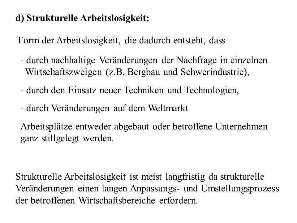 Chronologie des Umbaus Hartz I mit Wirkung ab 1.