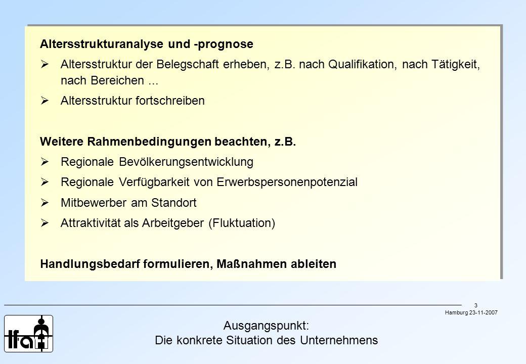 Hamburg 23-11-2007 3 Ausgangspunkt: Die konkrete Situation des Unternehmens Altersstrukturanalyse und -prognose  Altersstruktur der Belegschaft erheben, z.B.