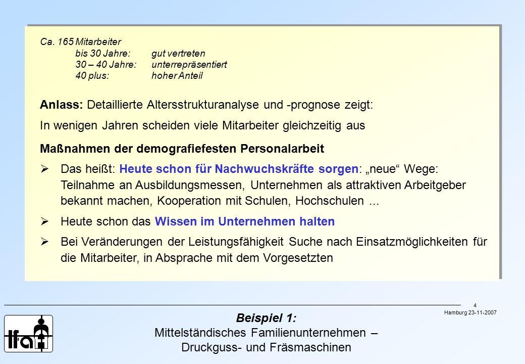 Hamburg 23-11-2007 4 Beispiel 1: Mittelständisches Familienunternehmen – Druckguss- und Fräsmaschinen Ca.