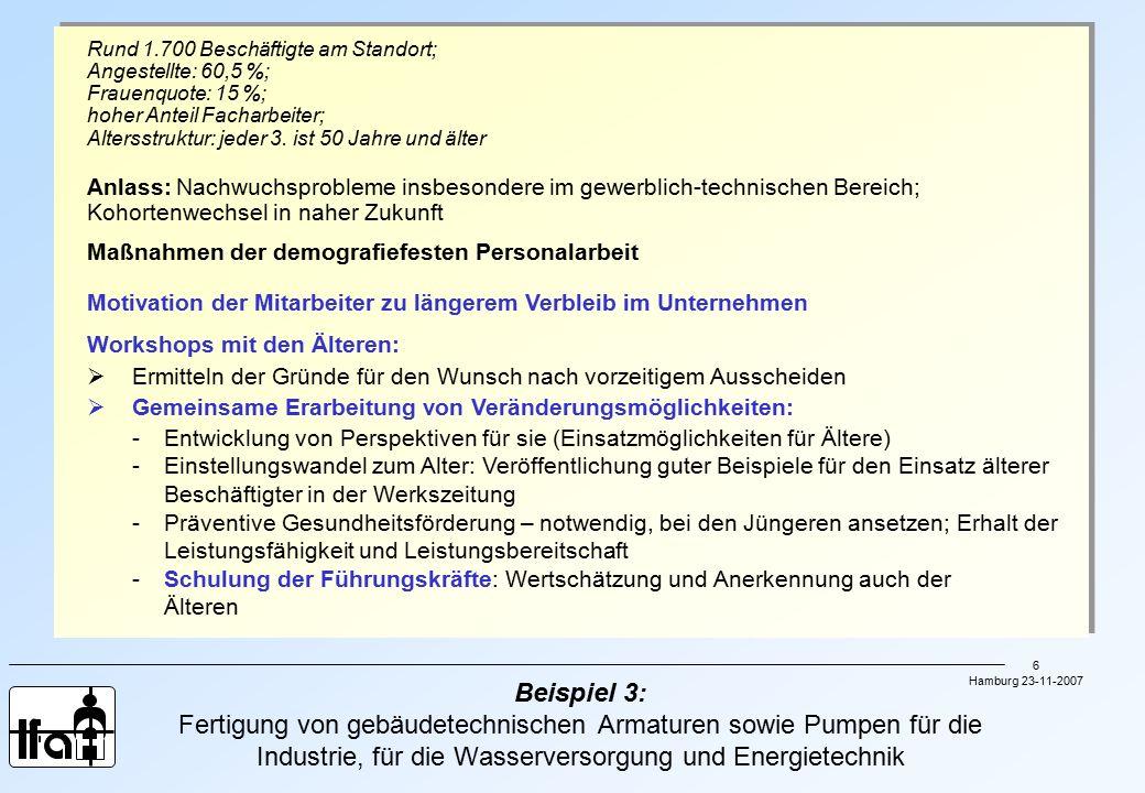 Hamburg 23-11-2007 7 Beispiel 4: Herstellung und Vertrieb von industrieller Elektrotechnik (Kontaktteile u.