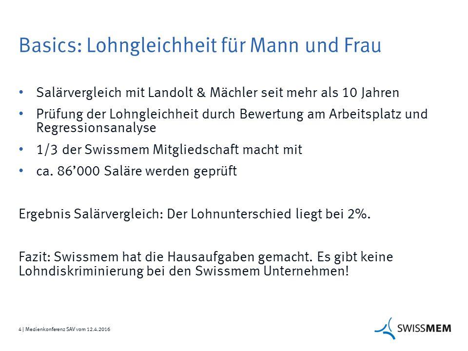 4 | Medienkonferenz SAV vom 12.4.2016 Basics: Lohngleichheit für Mann und Frau Salärvergleich mit Landolt & Mächler seit mehr als 10 Jahren Prüfung der Lohngleichheit durch Bewertung am Arbeitsplatz und Regressionsanalyse 1/3 der Swissmem Mitgliedschaft macht mit ca.